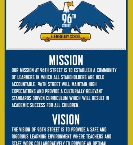 96th St Mission and Vision